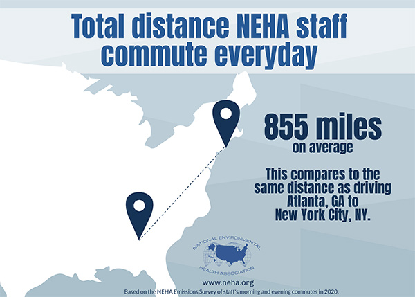 NEHA staff commute an average of 855 miles every day to work