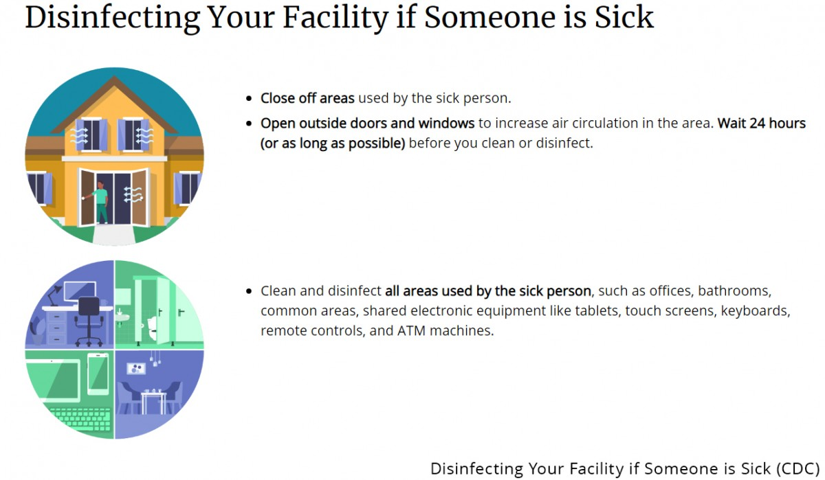 Disinfecting Your Facility if Someone is Sick (CDC)