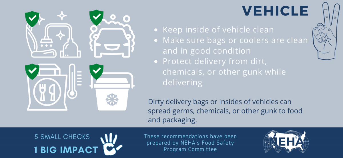5 Checks for Safe Food Delivery Section 2: Vehicle