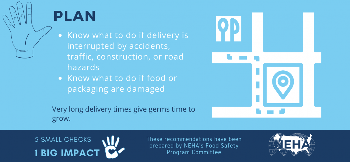 5 Checks for Safe Food Delivery Section 5: Plan