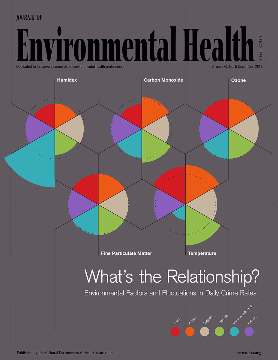 December 2017 issue of the Journal of Environmental Health (JEH)