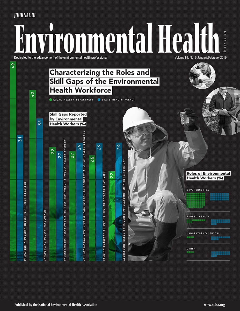 January/February 2019 Issue of the Journal of Environmental Health (JEH)