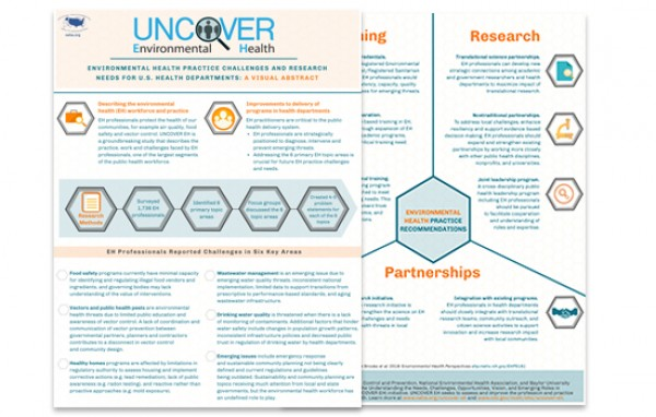 infographic of key findings of uncover eh program